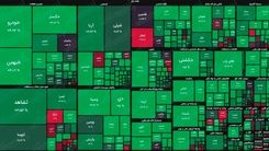این سهامداران امروز بیشترین سود را داشتند